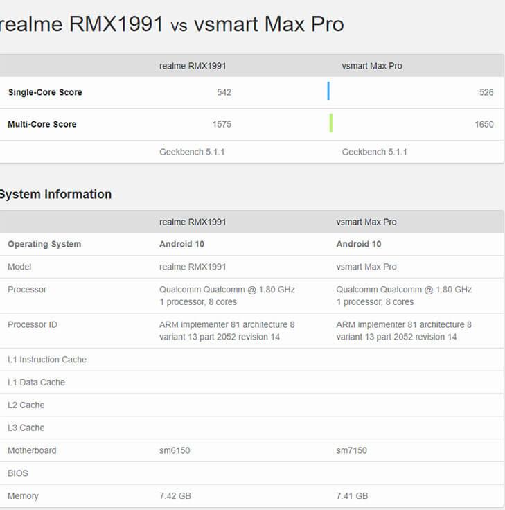 vsmart-max-pro-vs-realme-x2.jpg
